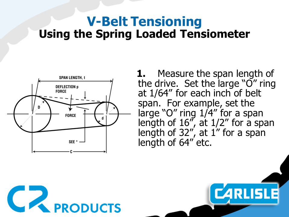 V-Belt Tensioning Using the Spring Loaded Tensiometer