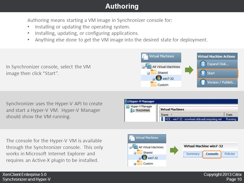 Authoring Authoring means starting a VM image in Synchronizer console for: Installing or updating the operating system.