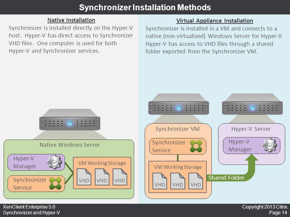 Synchronizer Installation Methods