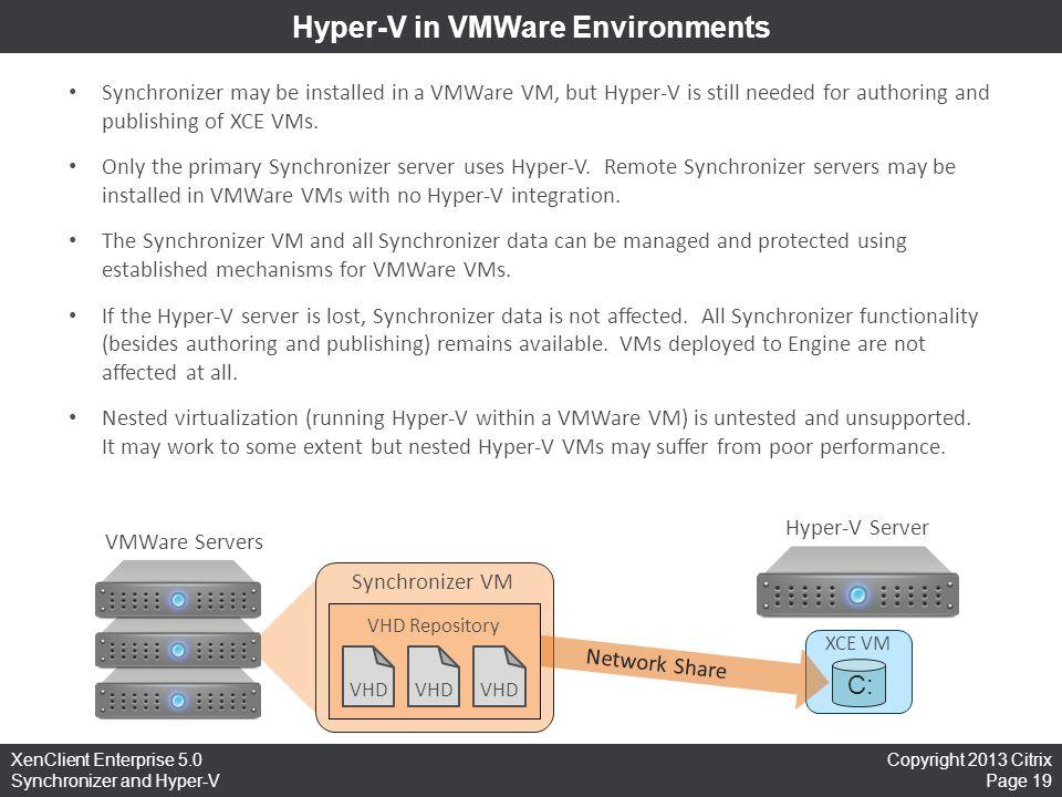 Hyper-V in VMWare Environments