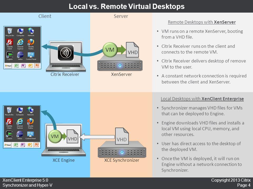 Local vs. Remote Virtual Desktops