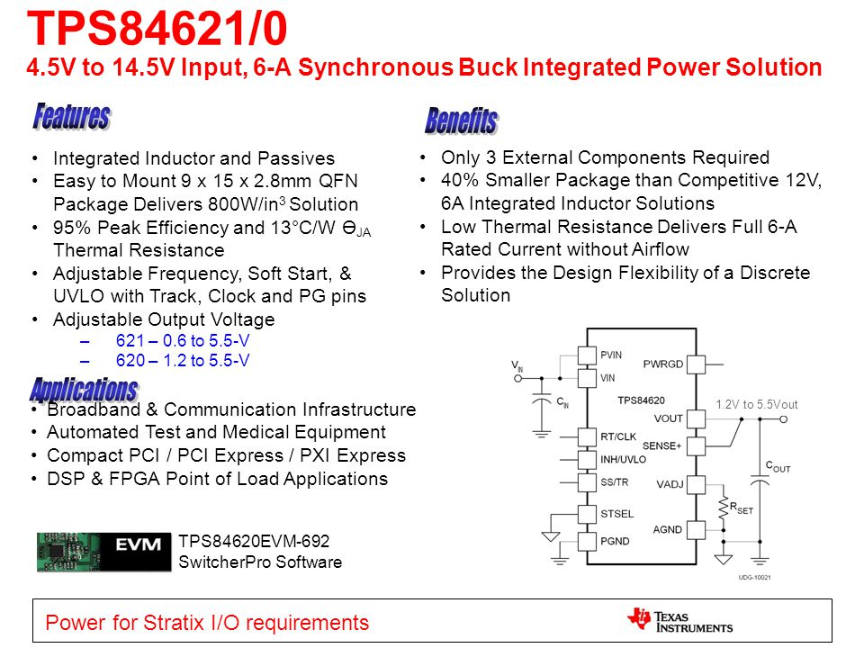 TPS84621/0 4.5V to 14.5V Input, 6-A Synchronous Buck Integrated Power Solution
