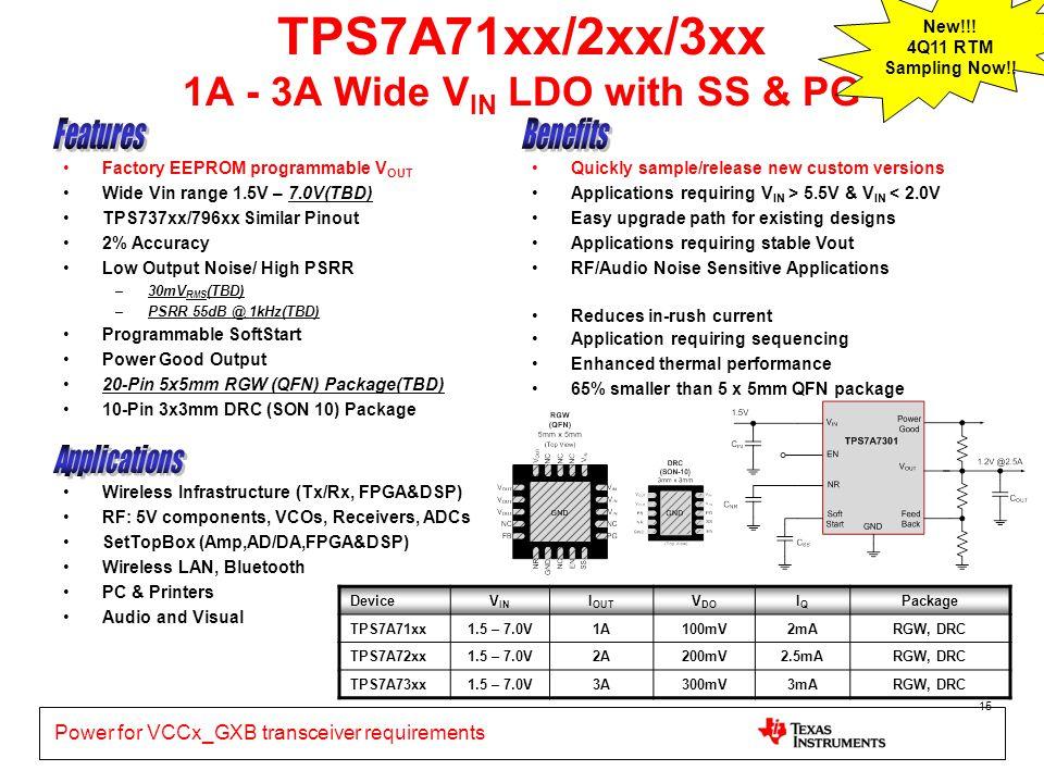 TPS7A71xx/2xx/3xx 1A - 3A Wide VIN LDO with SS & PG