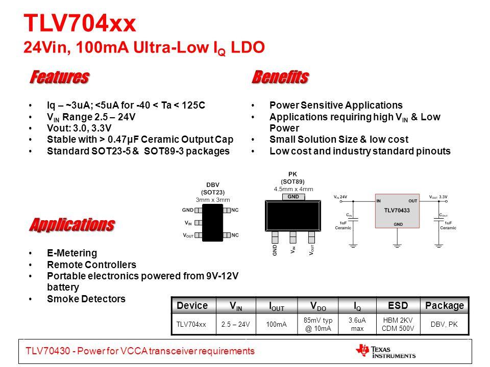 TLV704xx 24Vin, 100mA Ultra-Low IQ LDO