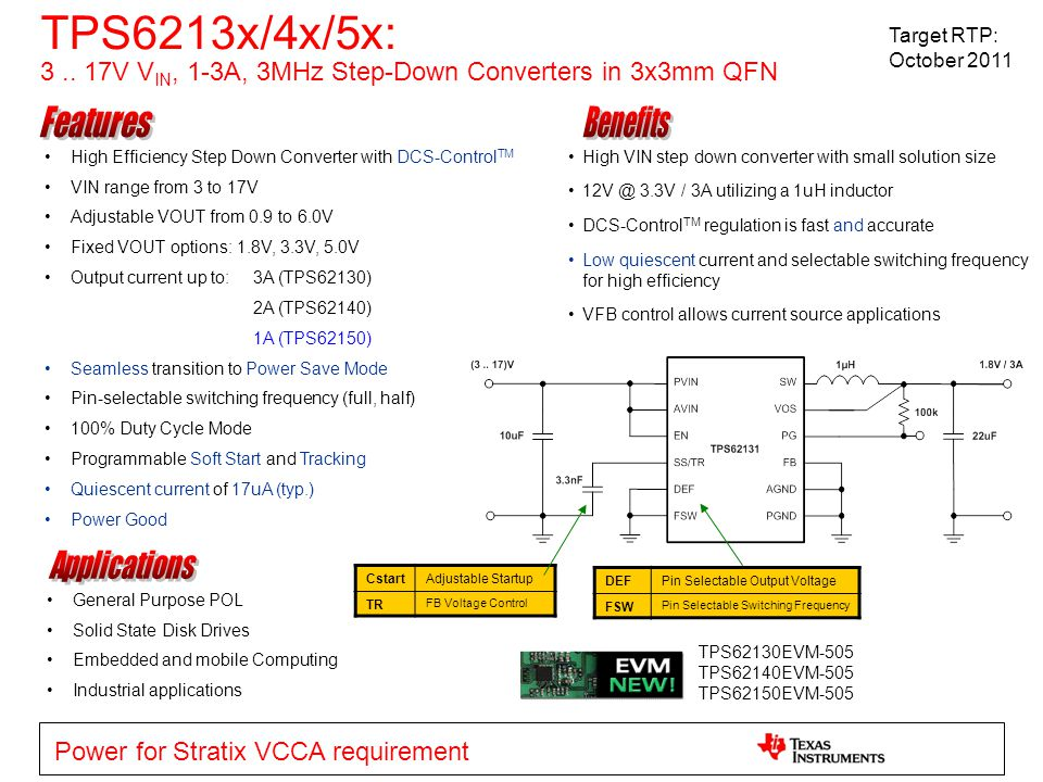TPS6213x/4x/5x: 3 .. 17V VIN, 1-3A, 3MHz Step-Down Converters in 3x3mm QFN