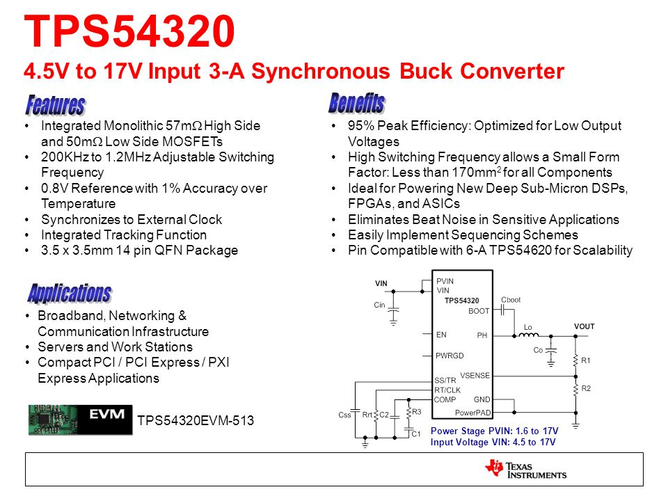 TPS54320 4.5V to 17V Input 3-A Synchronous Buck Converter