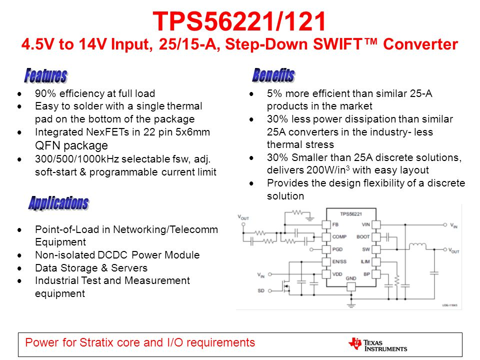 TPS56221/121 4.5V to 14V Input, 25/15-A, Step-Down SWIFT™ Converter