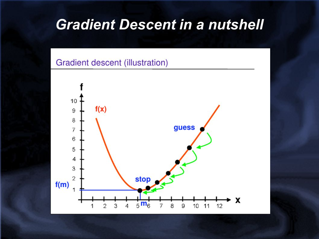 Gradient Descent in a nutshell