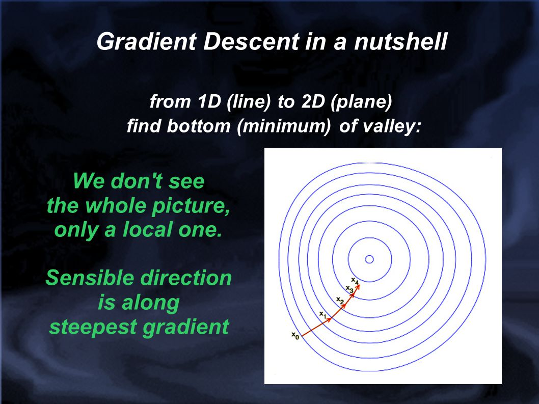 Gradient Descent in a nutshell from 1D (line) to 2D (plane) find bottom (minimum) of valley: