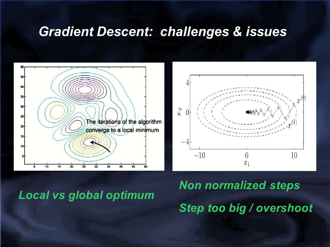 Gradient Descent: challenges & issues