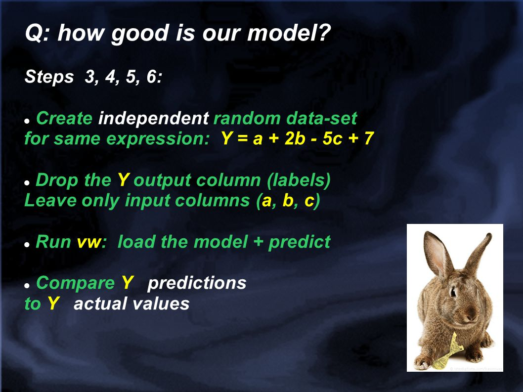 Q: how good is our model Steps 3, 4, 5, 6: