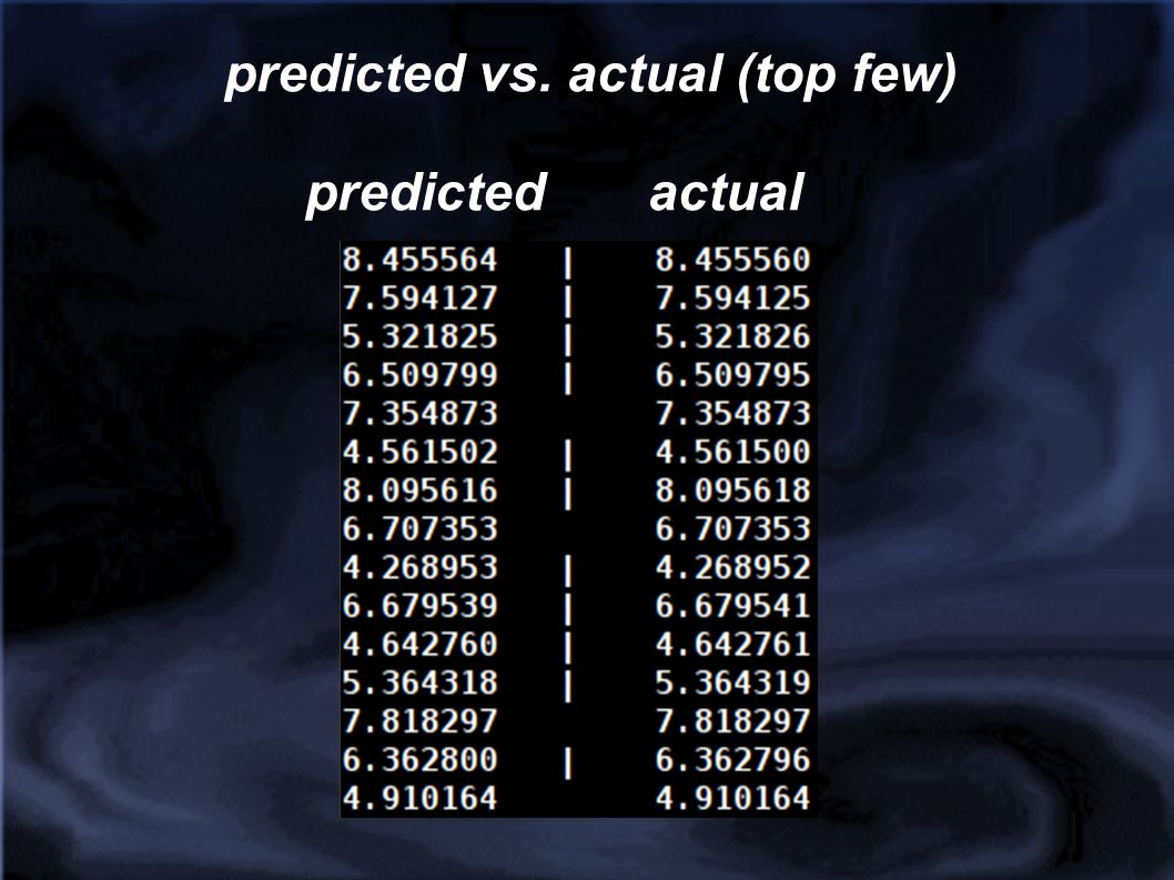 predicted vs. actual (top few)