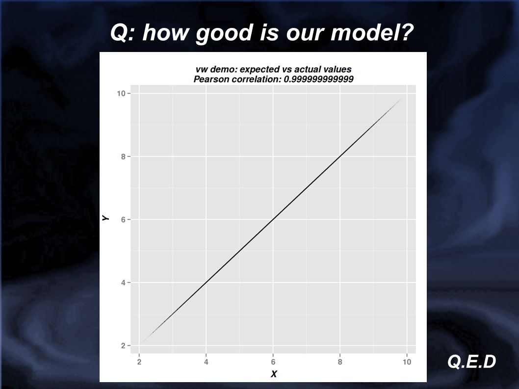 Q: how good is our model Q.E.D