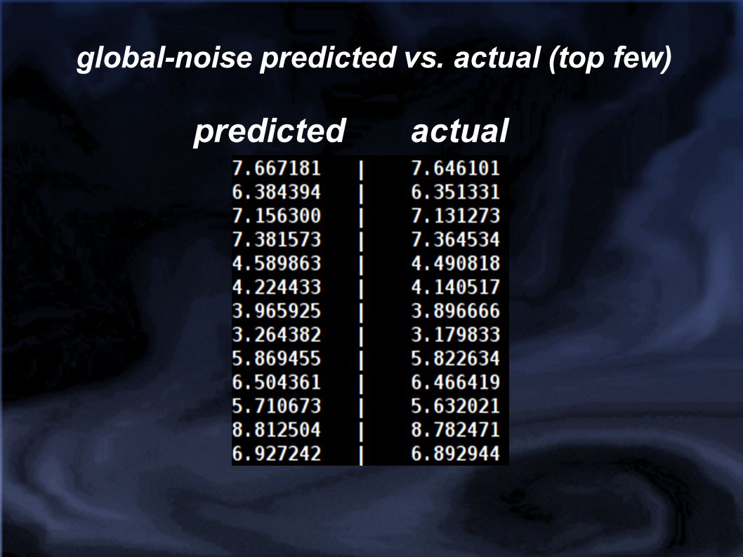 global-noise predicted vs. actual (top few)