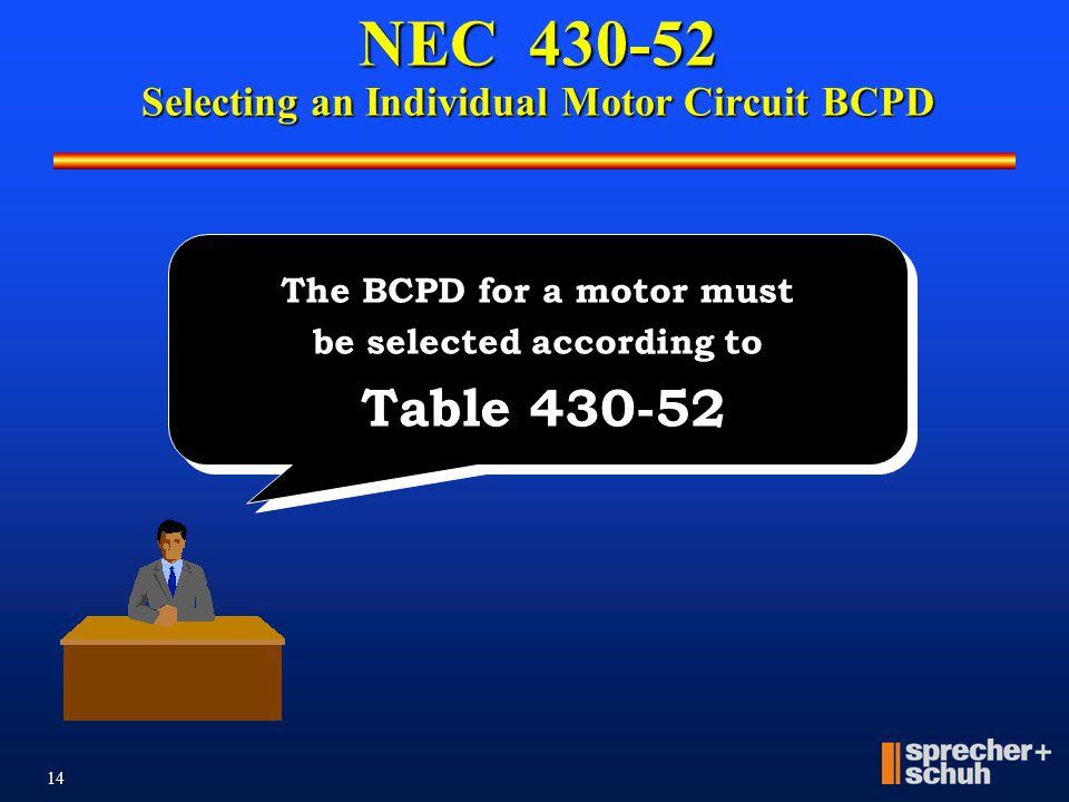 NEC 430-52 Selecting an Individual Motor Circuit BCPD