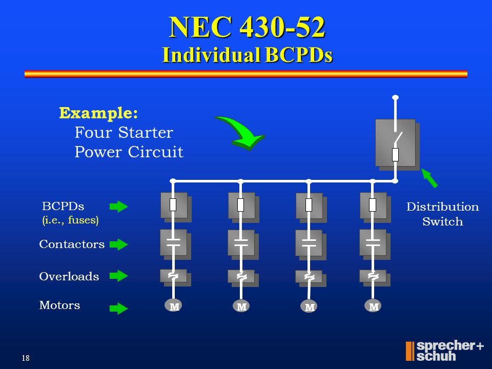 NEC 430-52 Individual BCPDs Example: Four Starter Power Circuit BCPDs