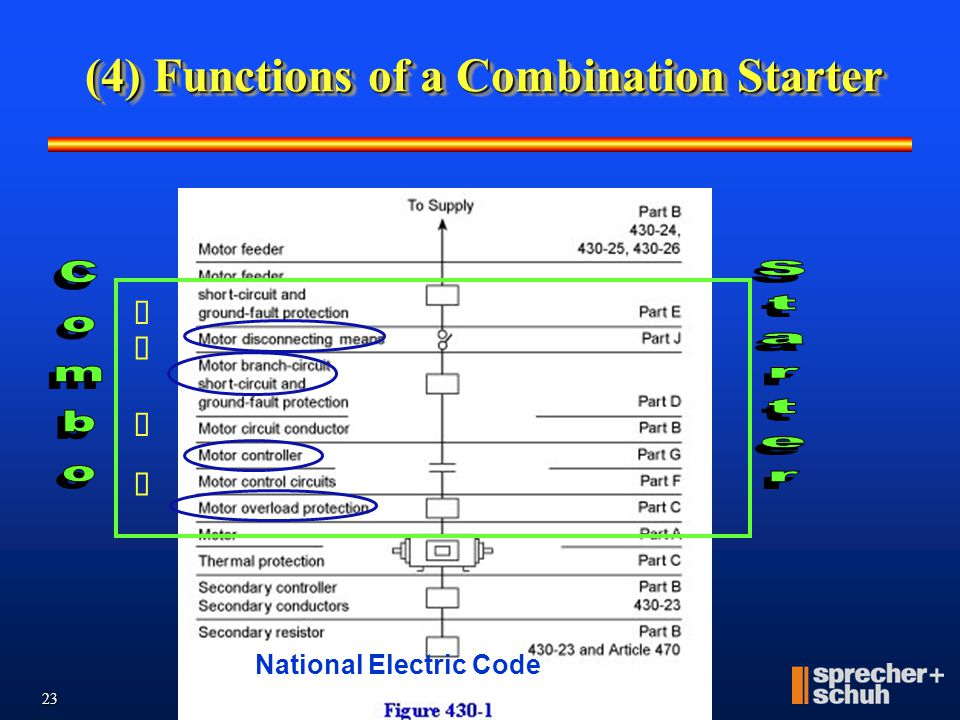 (4) Functions of a Combination Starter