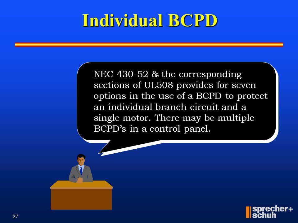 Individual BCPD