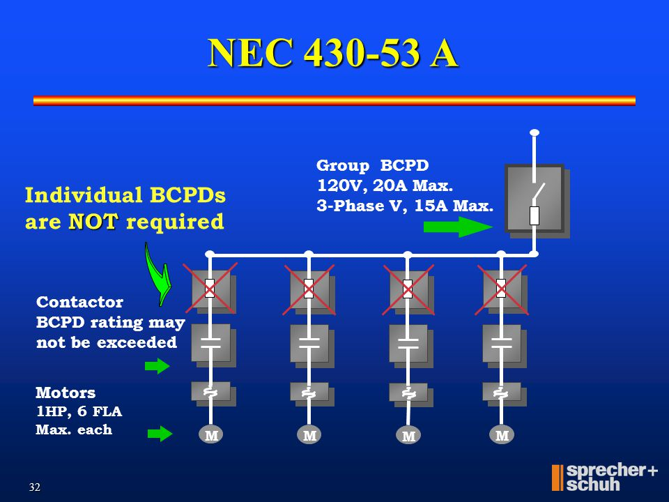 NEC 430-53 A Individual BCPDs are NOT required Group BCPD