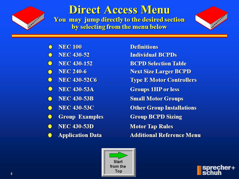 Direct Access Menu You may jump directly to the desired section by selecting from the menu below