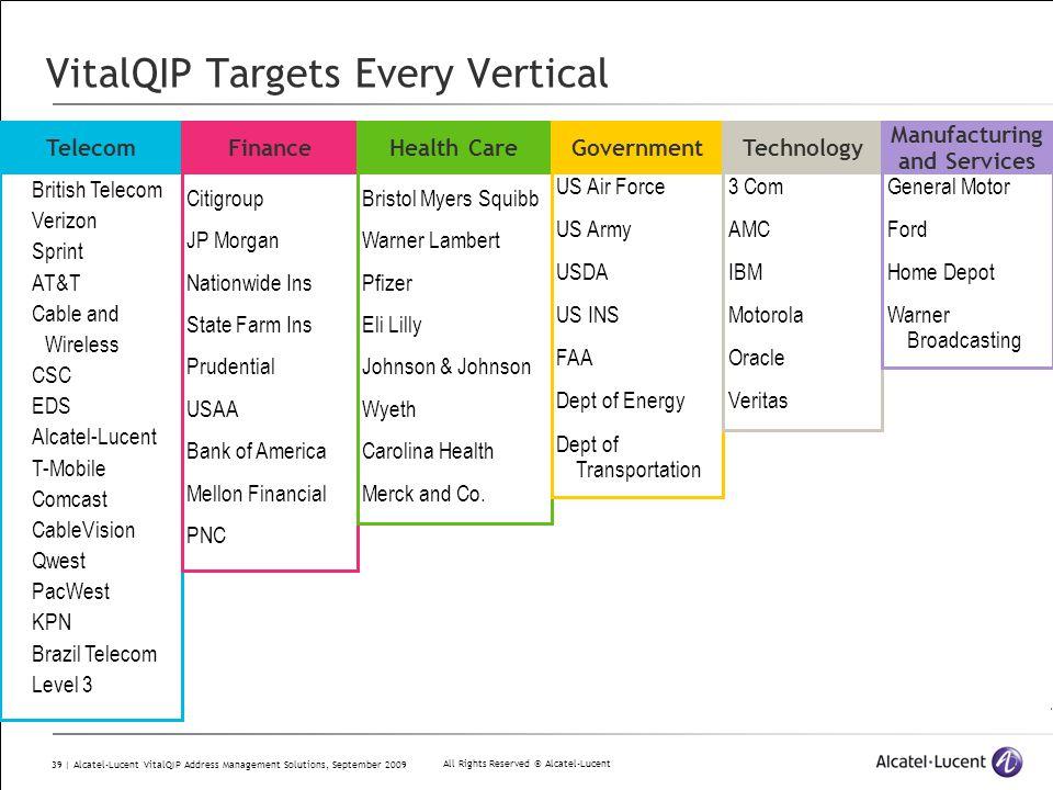 VitalQIP Targets Every Vertical