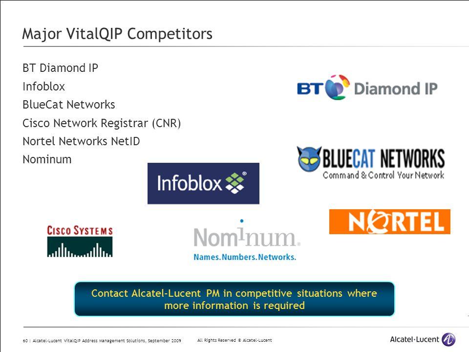 Major VitalQIP Competitors