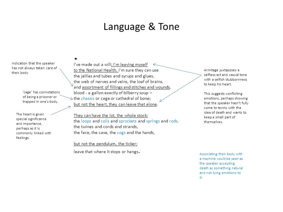 Language & Tone  I ve made out a will; I m leaving myself