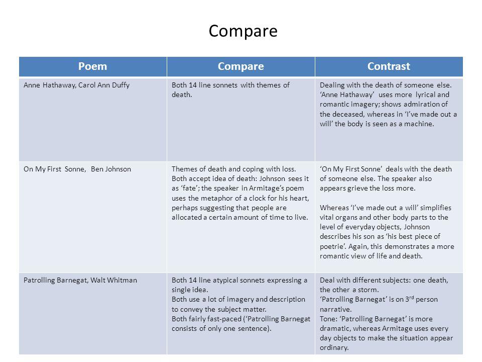 Compare Poem Compare Contrast Anne Hathaway, Carol Ann Duffy