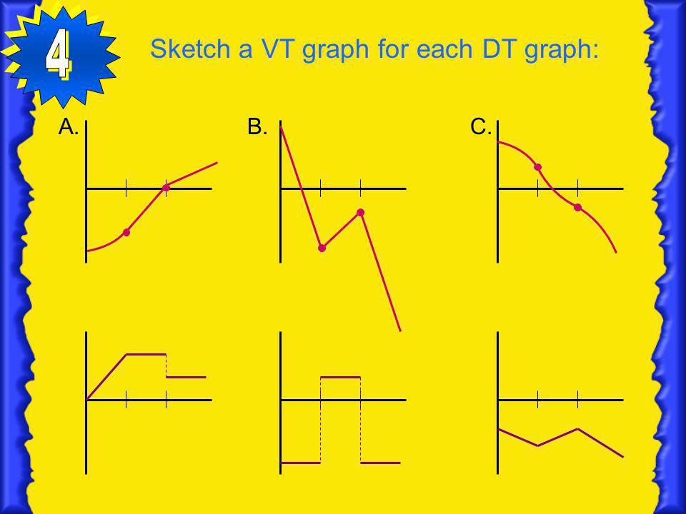 4 Sketch a VT graph for each DT graph: A. B. C.