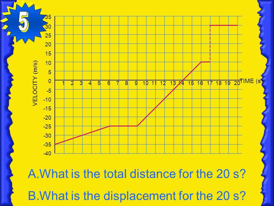 5 What is the total distance for the 20 s