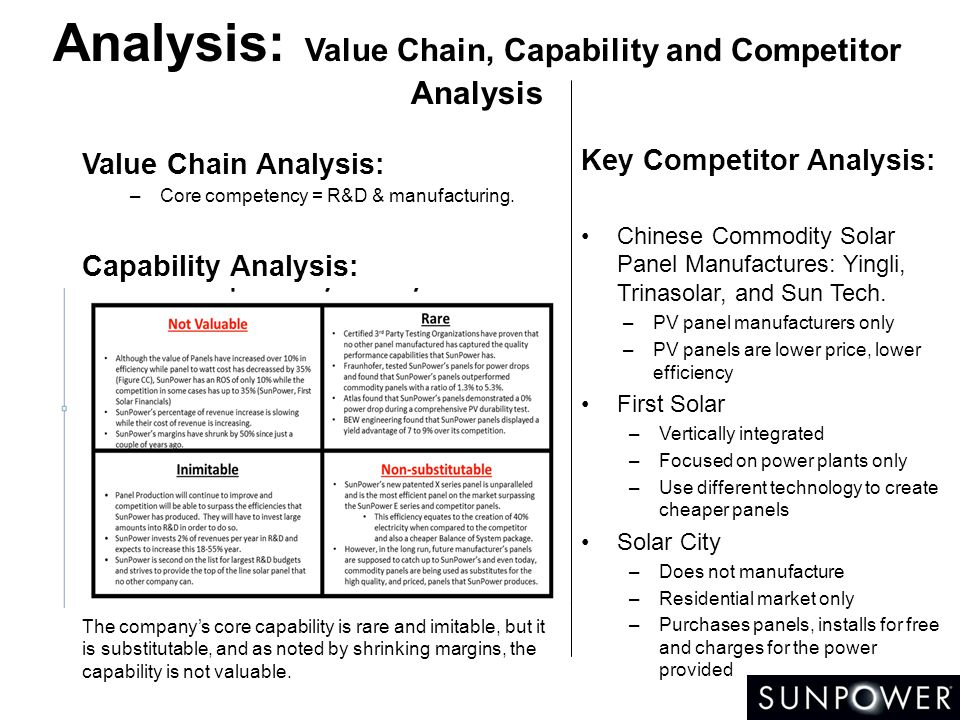 Analysis: Value Chain, Capability and Competitor Analysis