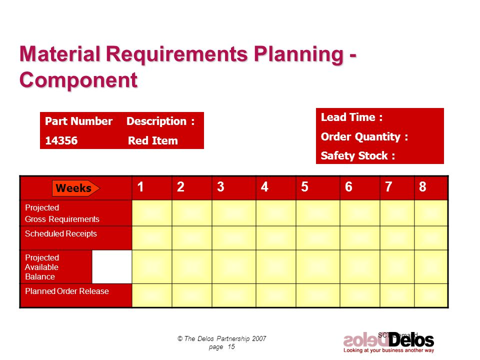 Material Requirements Planning - Component