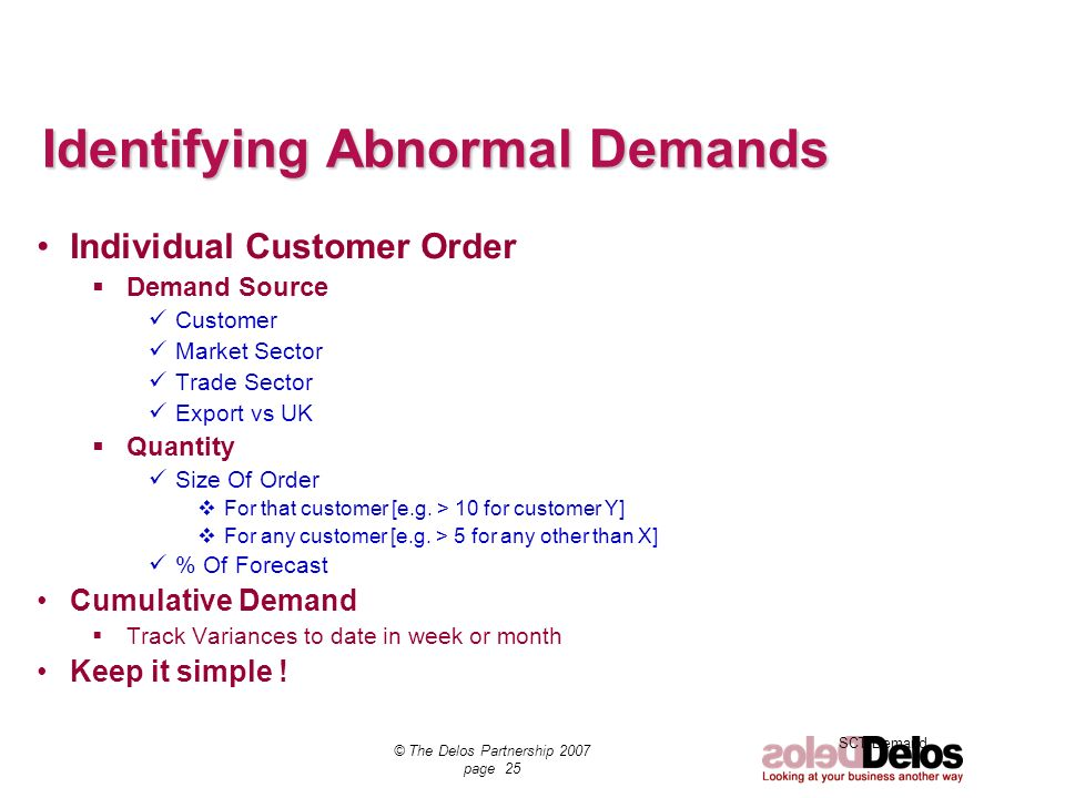 Identifying Abnormal Demands