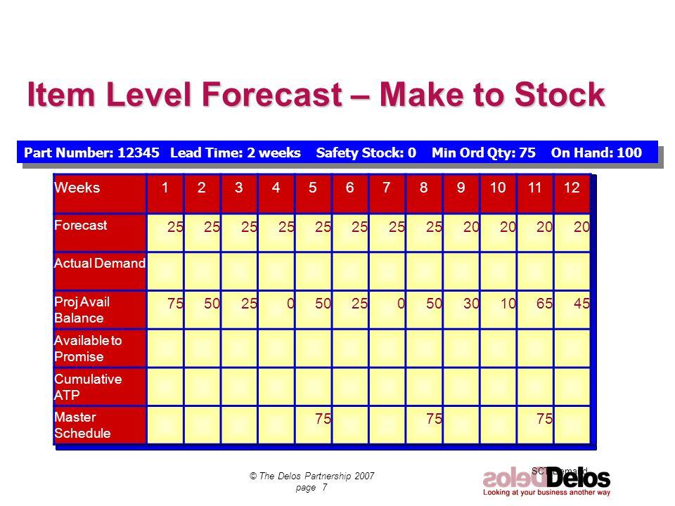 Item Level Forecast – Make to Stock