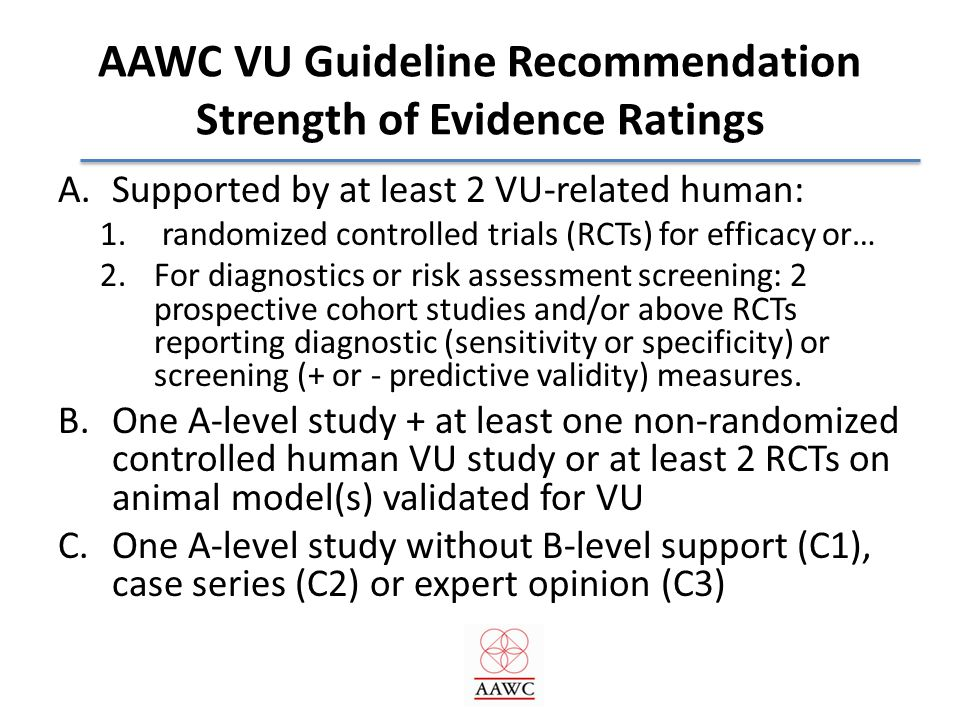 AAWC VU Guideline Recommendation Strength of Evidence Ratings