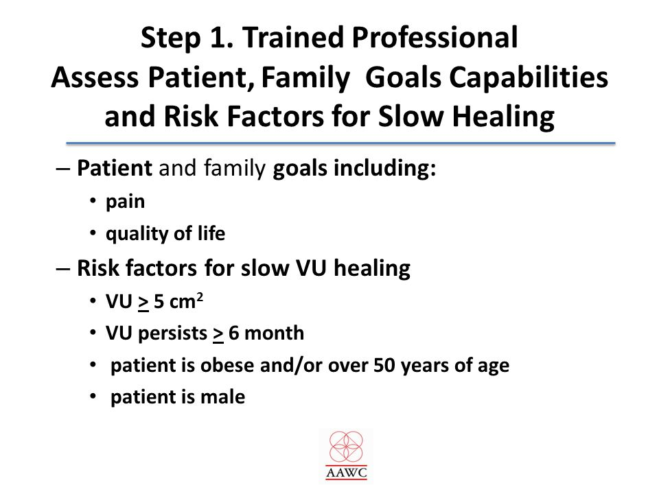Step 1. Trained Professional Assess Patient, Family Goals Capabilities and Risk Factors for Slow Healing