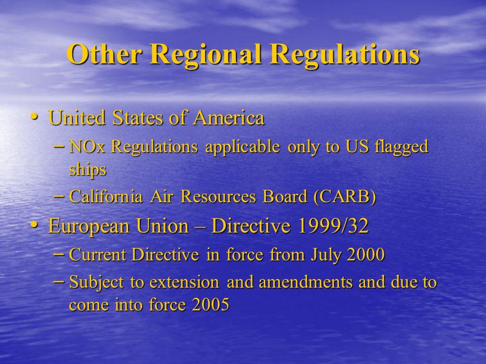 Other Regional Regulations