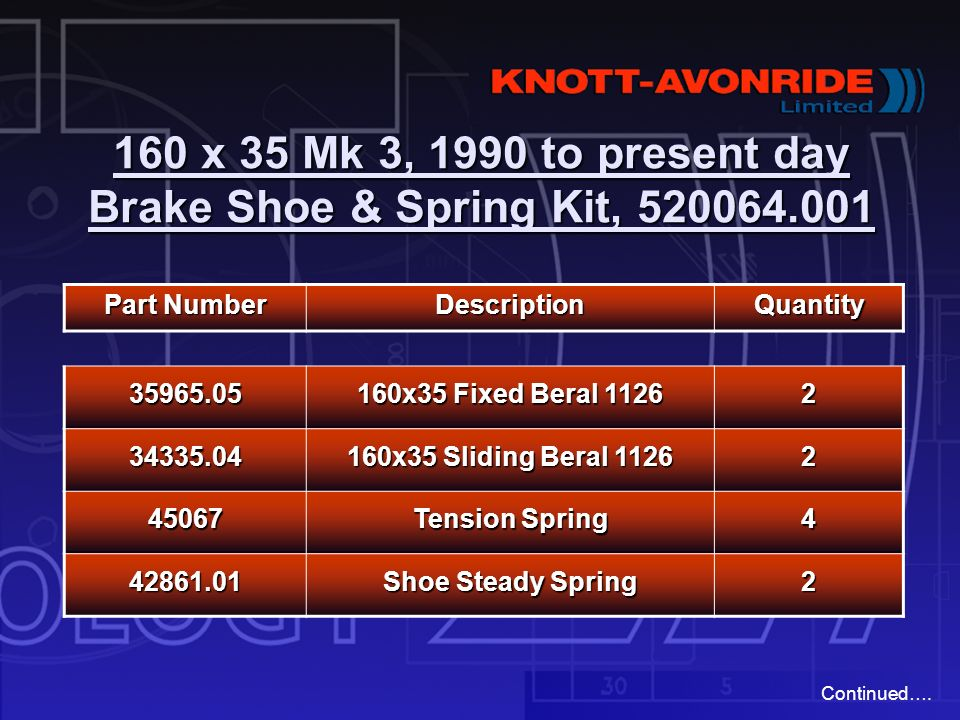 160 x 35 Mk 3, 1990 to present day Brake Shoe & Spring Kit, 520064.001