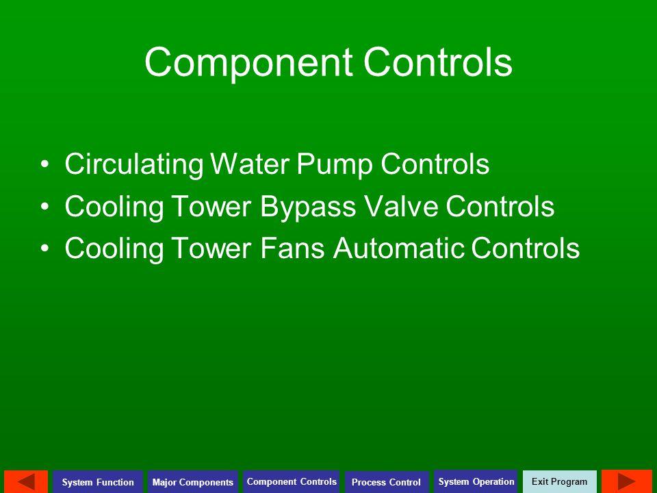 Component Controls Circulating Water Pump Controls