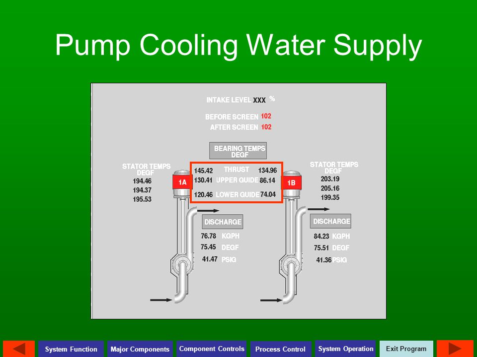 Pump Cooling Water Supply