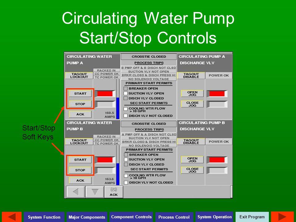 Circulating Water Pump Start/Stop Controls
