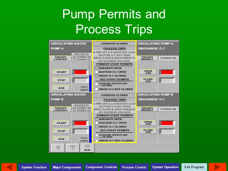Pump Permits and Process Trips