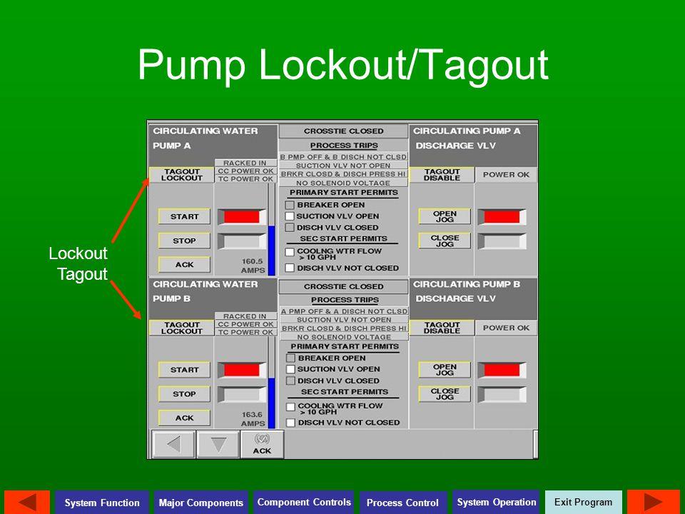 Pump Lockout/Tagout Lockout Tagout