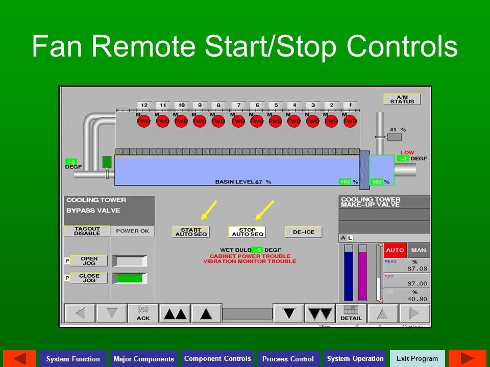 Fan Remote Start/Stop Controls