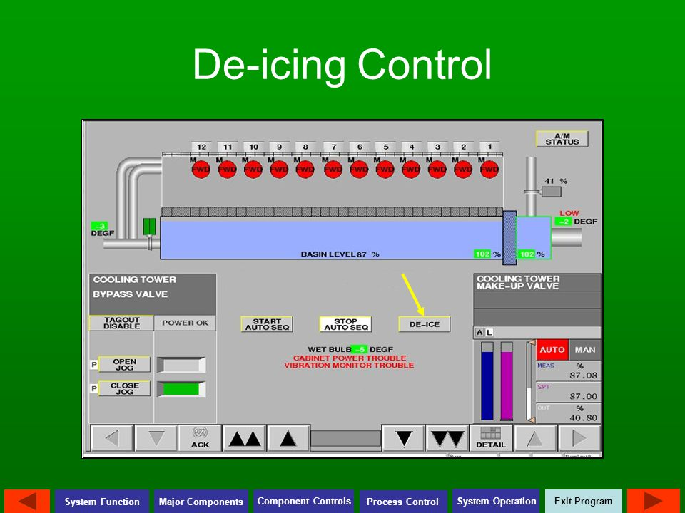 De-icing Control De-icing Control is provided for the Cooling Tower.