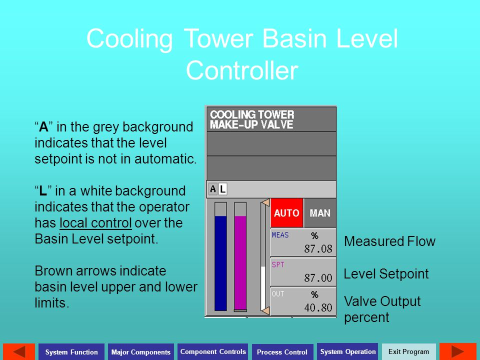 Cooling Tower Basin Level Controller