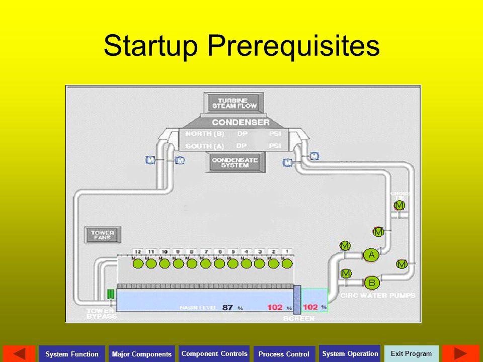 Startup Prerequisites