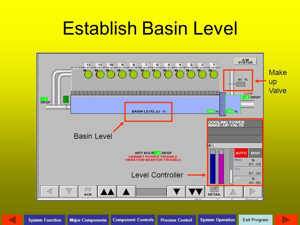 Establish Basin Level Makeup Valve Basin Level Level Controller