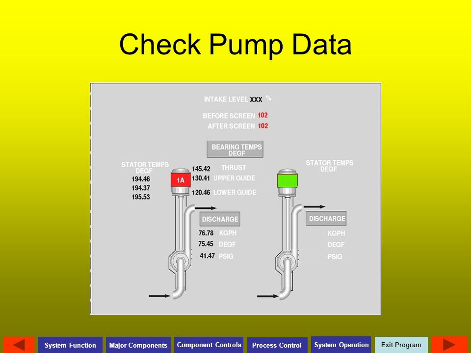 Check Pump Data After the start of the Circulating Water Pump, check its operating data.