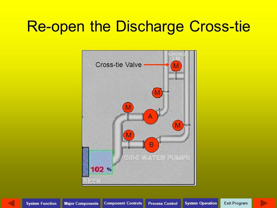 Re-open the Discharge Cross-tie